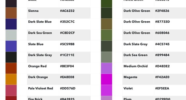 Colores en PNG y HTML